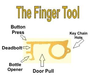 Virus Prevention Tool